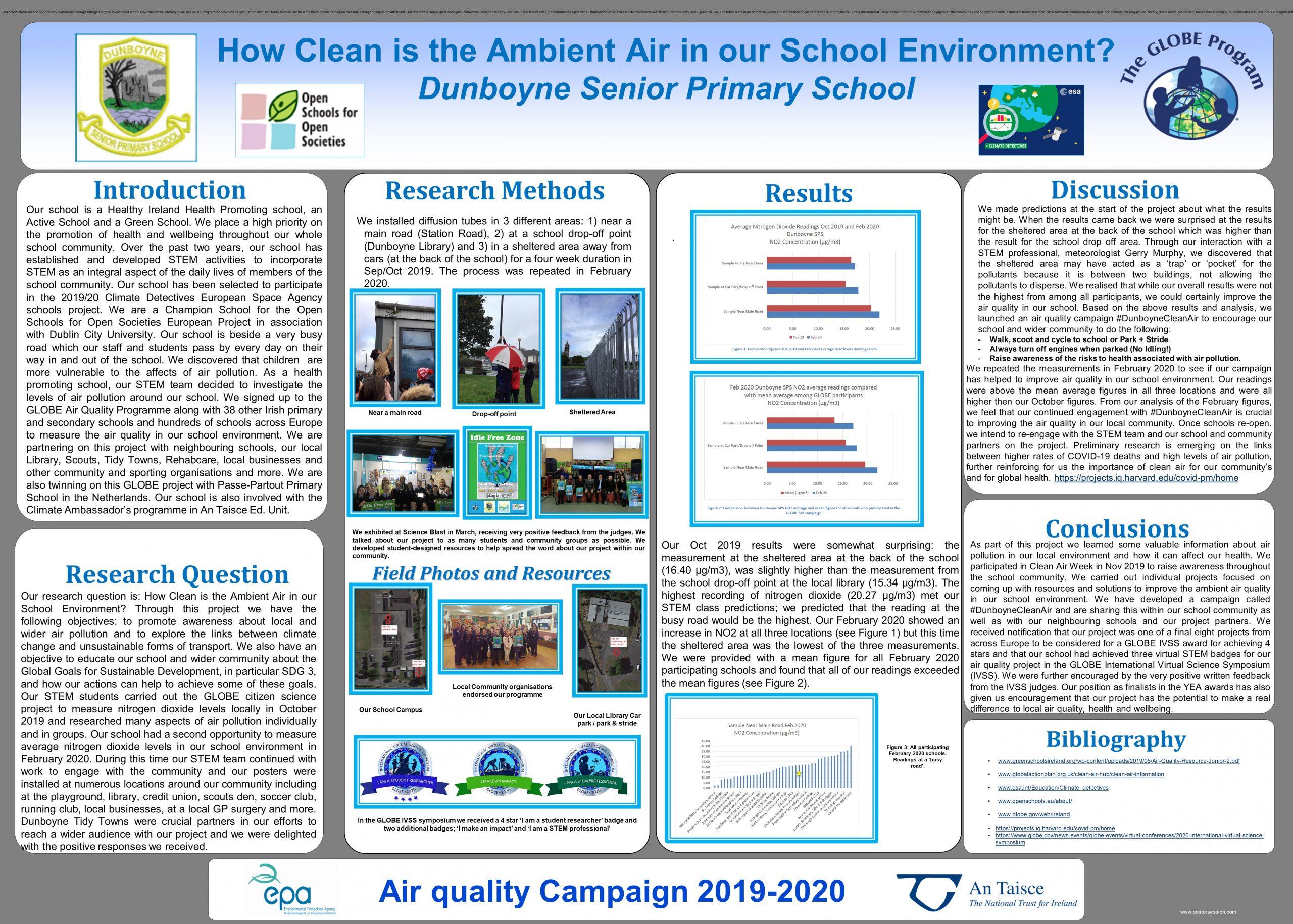 Dunboyne Clean Air